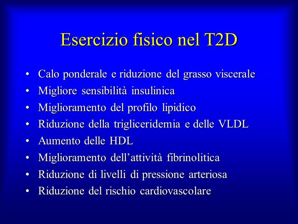 Esercizio fisico nel T2D Calo ponderale e riduzione del grasso visceraleCalo ponderale e riduzione del grasso viscerale Migliore sensibilità insulinic