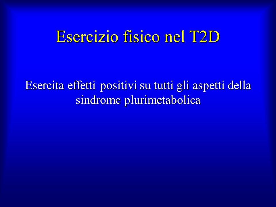 Esercizio fisico nel T2D Esercita effetti positivi su tutti gli aspetti della sindrome plurimetabolica
