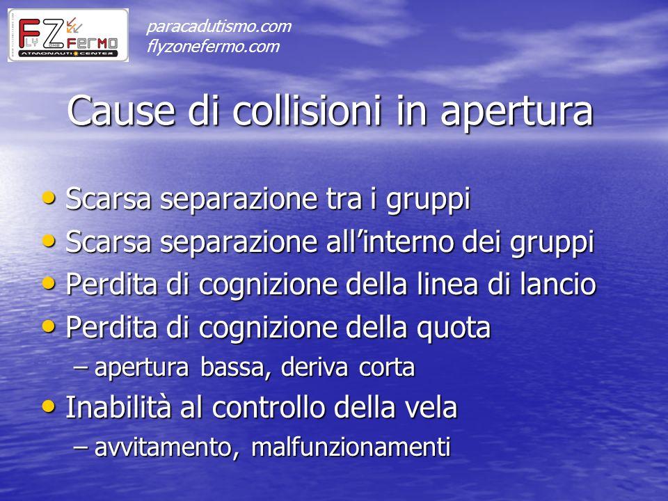 Cause di collisioni in apertura Scarsa separazione tra i gruppi Scarsa separazione tra i gruppi Scarsa separazione allinterno dei gruppi Scarsa separa
