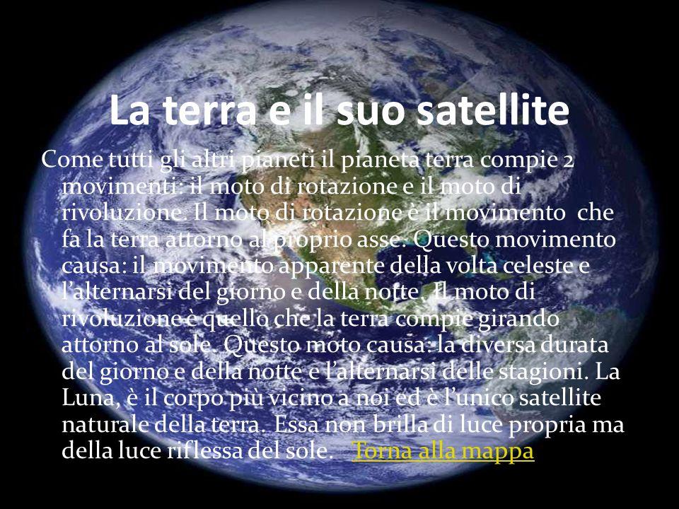 La terra e il suo satellite Come tutti gli altri pianeti il pianeta terra compie 2 movimenti: il moto di rotazione e il moto di rivoluzione. Il moto d