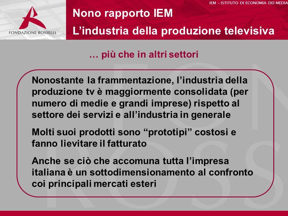 … più che in altri settori Nono rapporto IEM Lindustria della produzione televisiva IEM - ISTITUTO DI ECONOMIA DEI MEDIA Nonostante la frammentazione, lindustria della produzione tv è maggiormente consolidata (per numero di medie e grandi imprese) rispetto al settore dei servizi e allindustria in generale Molti suoi prodotti sono prototipi costosi e fanno lievitare il fatturato Anche se ciò che accomuna tutta limpresa italiana è un sottodimensionamento al confronto coi principali mercati esteri