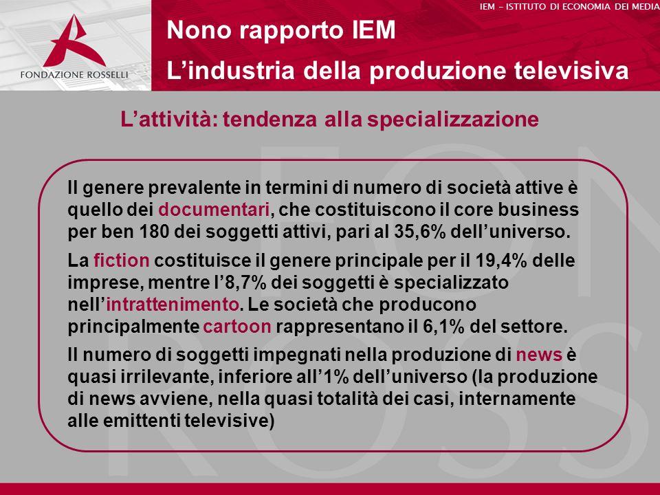 Lattività: tendenza alla specializzazione Nono rapporto IEM Lindustria della produzione televisiva IEM - ISTITUTO DI ECONOMIA DEI MEDIA Il genere prevalente in termini di numero di società attive è quello dei documentari, che costituiscono il core business per ben 180 dei soggetti attivi, pari al 35,6% delluniverso.