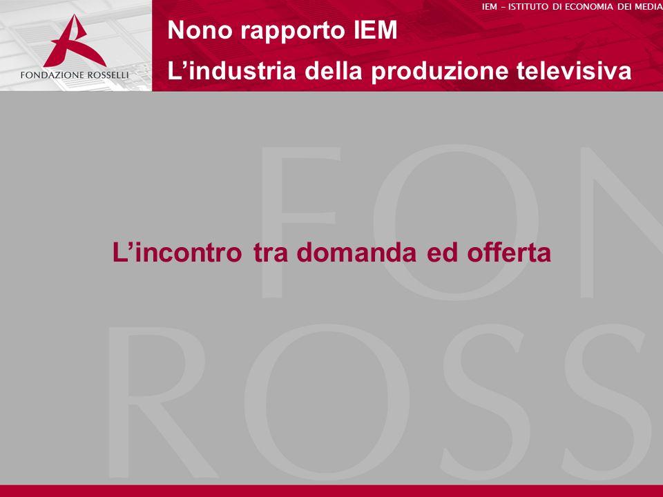 Lincontro tra domanda ed offerta Nono rapporto IEM Lindustria della produzione televisiva IEM - ISTITUTO DI ECONOMIA DEI MEDIA