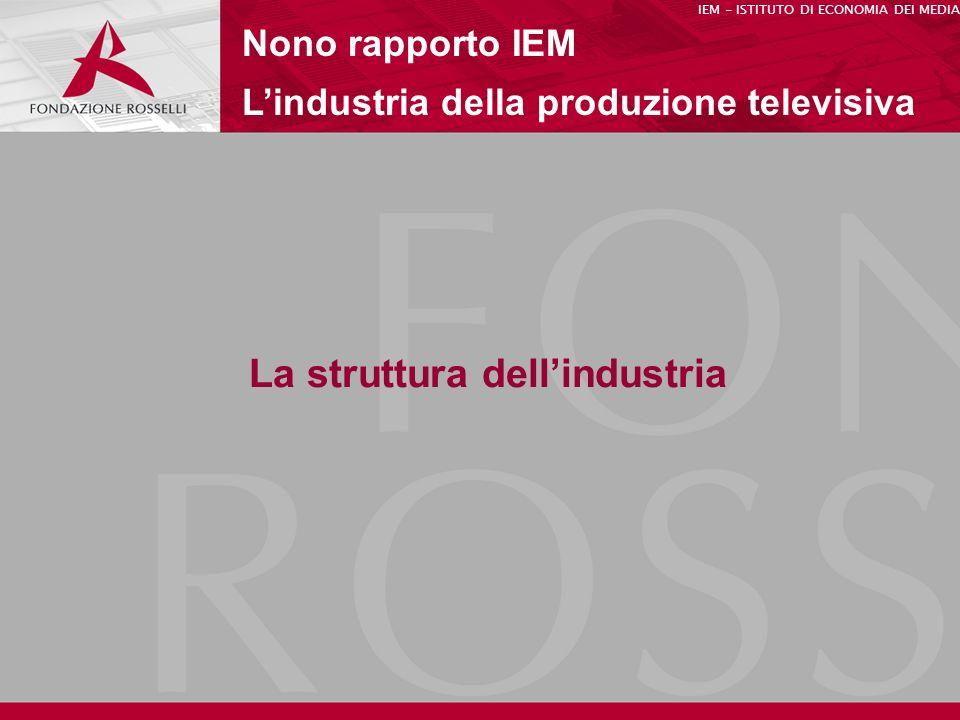 La struttura dellindustria Nono rapporto IEM Lindustria della produzione televisiva IEM - ISTITUTO DI ECONOMIA DEI MEDIA