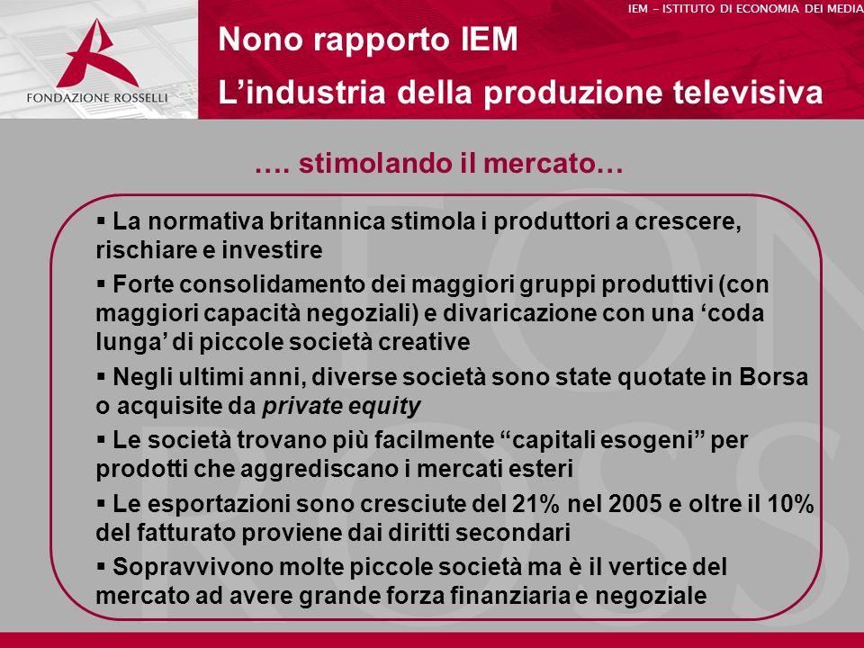 …. stimolando il mercato… Nono rapporto IEM Lindustria della produzione televisiva IEM - ISTITUTO DI ECONOMIA DEI MEDIA La normativa britannica stimol