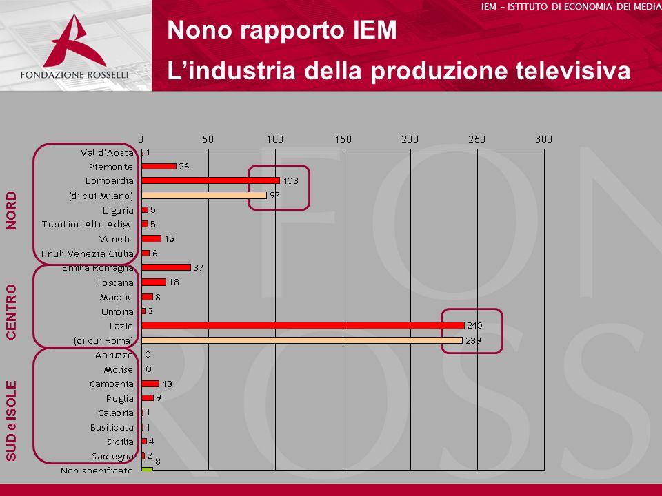 Nono rapporto IEM Lindustria della produzione televisiva IEM - ISTITUTO DI ECONOMIA DEI MEDIA NORD CENTRO SUD e ISOLE