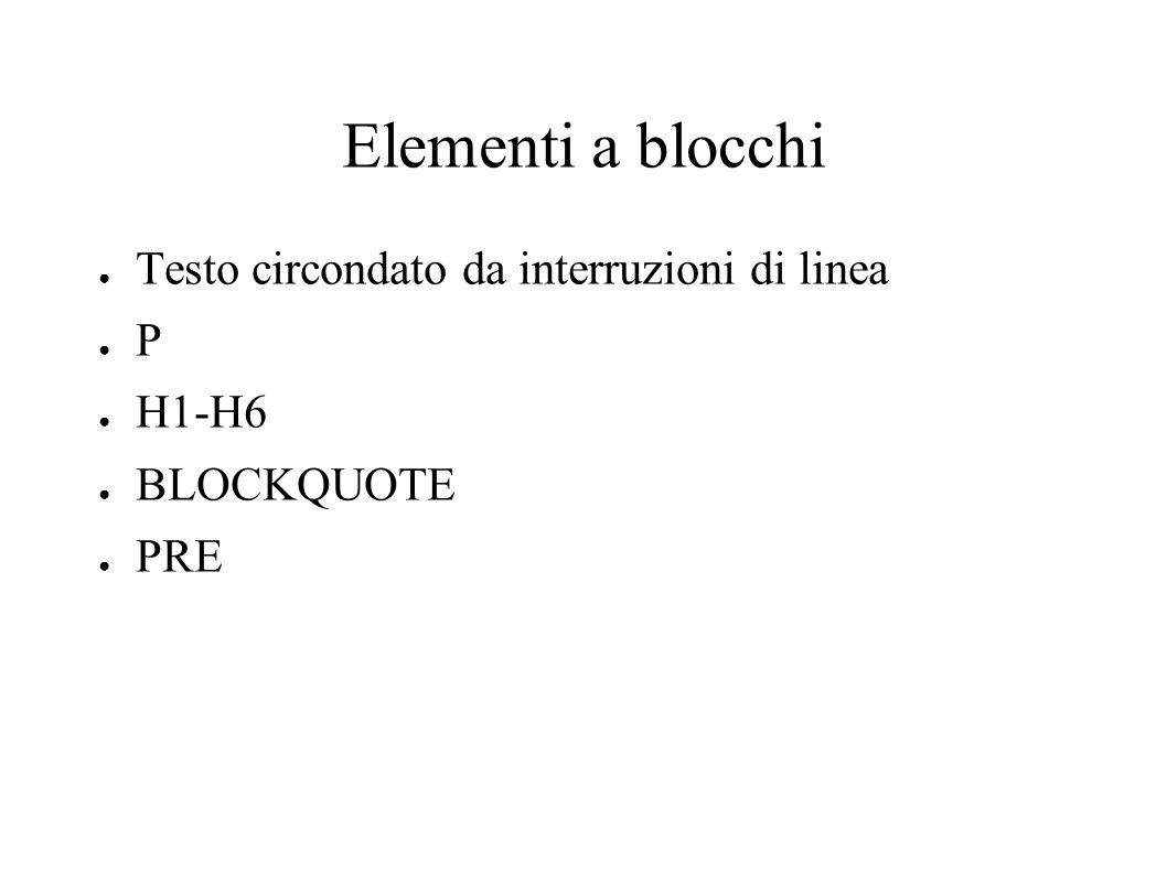 Elementi a blocchi Testo circondato da interruzioni di linea P H1-H6 BLOCKQUOTE PRE