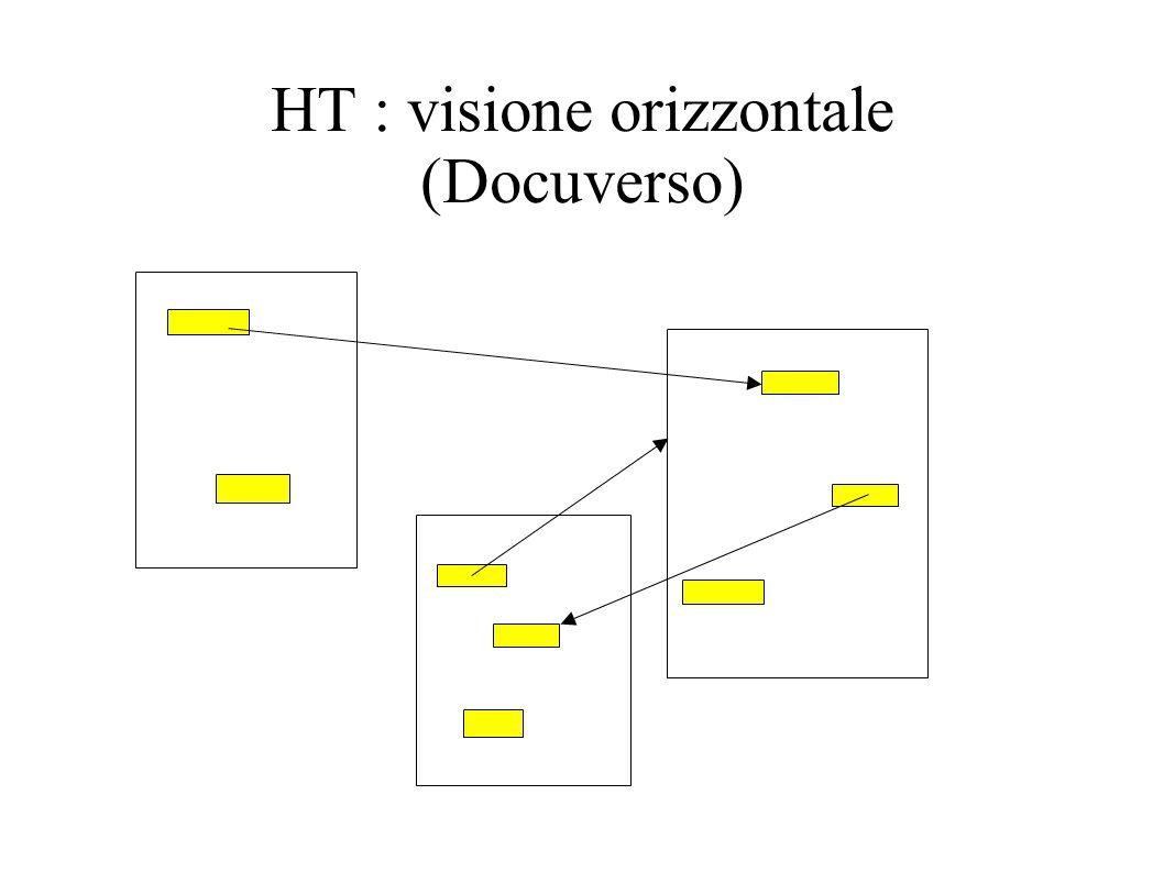 HT : visione orizzontale (Docuverso)