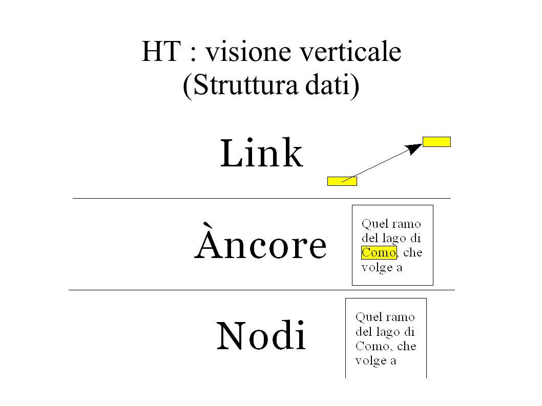 HT : visione verticale (Struttura dati)