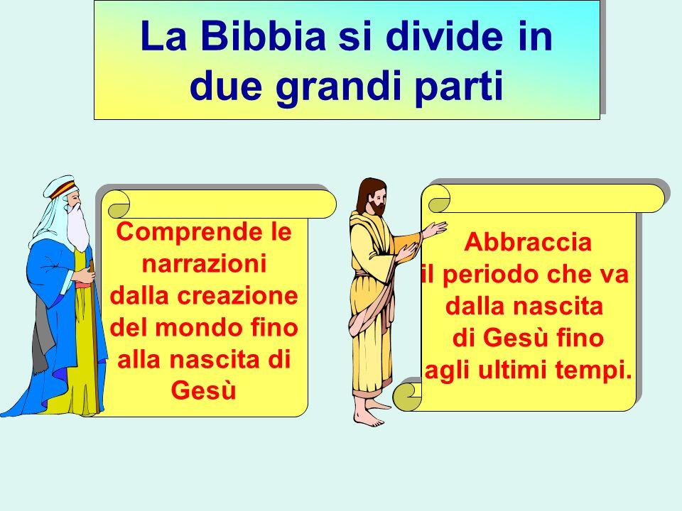 La Bibbia si divide in due grandi parti La Bibbia si divide in due grandi parti LAntico Testamento LAntico Testamento Il Nuovo Testamento Il Nuovo Tes