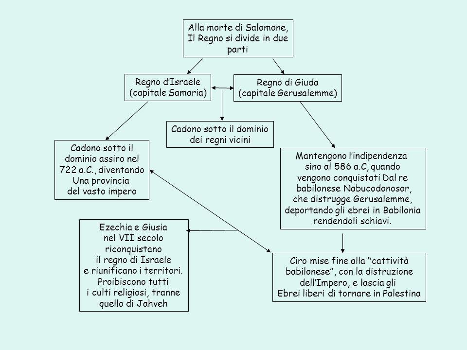 Alla morte di Salomone, Il Regno si divide in due parti Regno dIsraele (capitale Samaria) Regno di Giuda (capitale Gerusalemme) Cadono sotto il domini