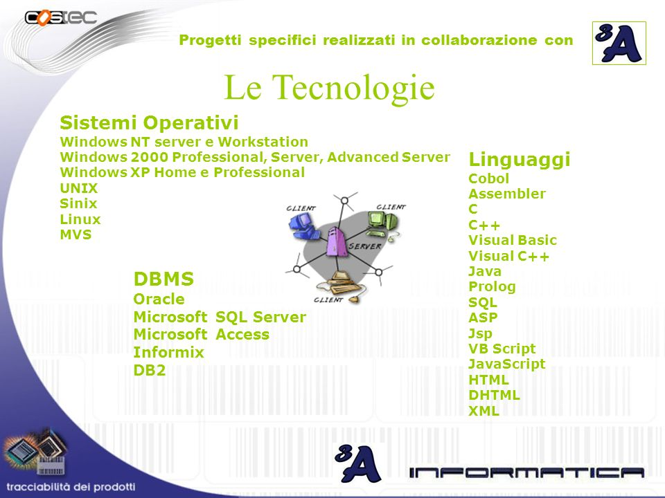 Le Tecnologie Sistemi Operativi Windows NT server e Workstation Windows 2000 Professional, Server, Advanced Server Windows XP Home e Professional UNIX Sinix Linux MVS Linguaggi Cobol Assembler C C++ Visual Basic Visual C++ Java Prolog SQL ASP Jsp VB Script JavaScript HTML DHTML XML DBMS Oracle Microsoft SQL Server Microsoft Access Informix DB2 Progetti specifici realizzati in collaborazione con