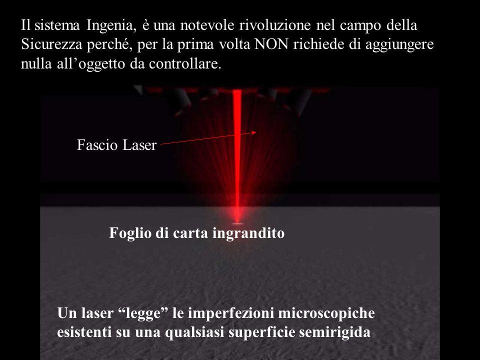 Fascio Laser Foglio di carta ingrandito Il sistema Ingenia, è una notevole rivoluzione nel campo della Sicurezza perché, per la prima volta NON richie