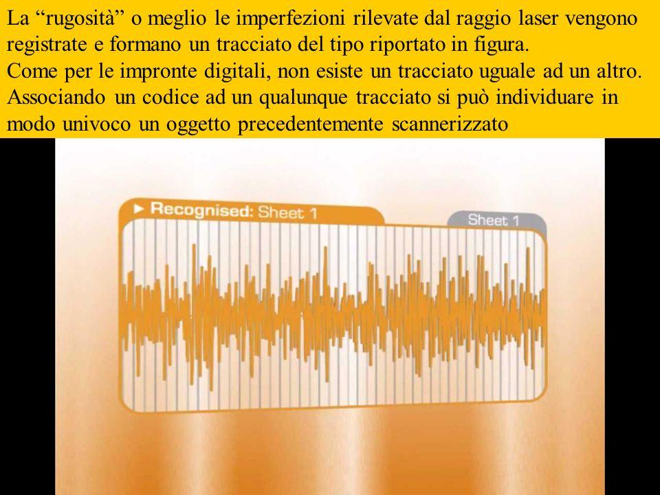 La rugosità o meglio le imperfezioni rilevate dal raggio laser vengono registrate e formano un tracciato del tipo riportato in figura. Come per le imp