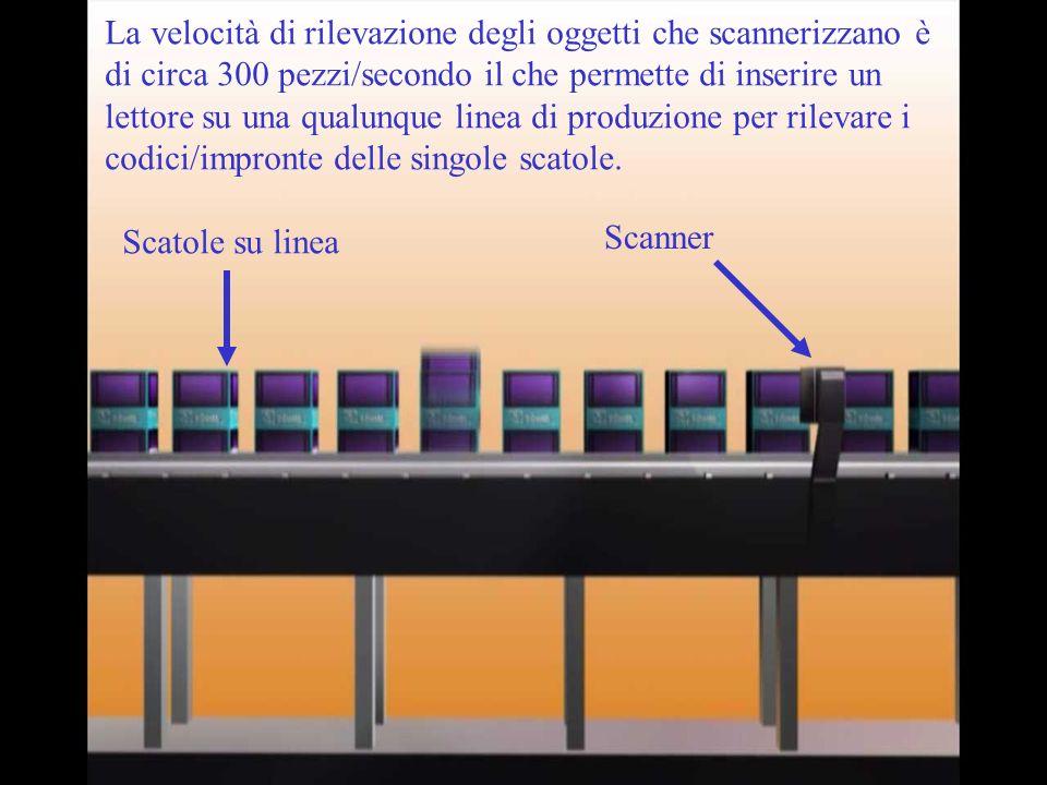 La velocità di rilevazione degli oggetti che scannerizzano è di circa 300 pezzi/secondo il che permette di inserire un lettore su una qualunque linea