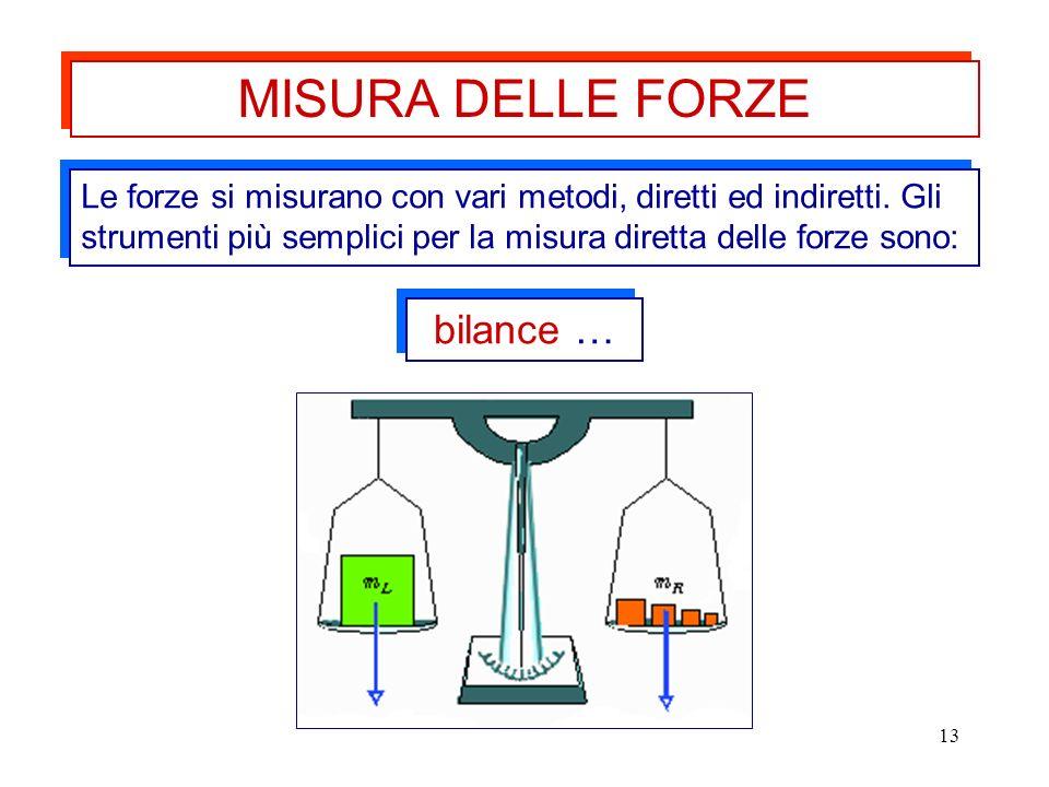 13 Le forze si misurano con vari metodi, diretti ed indiretti. Gli strumenti più semplici per la misura diretta delle forze sono: MISURA DELLE FORZE b