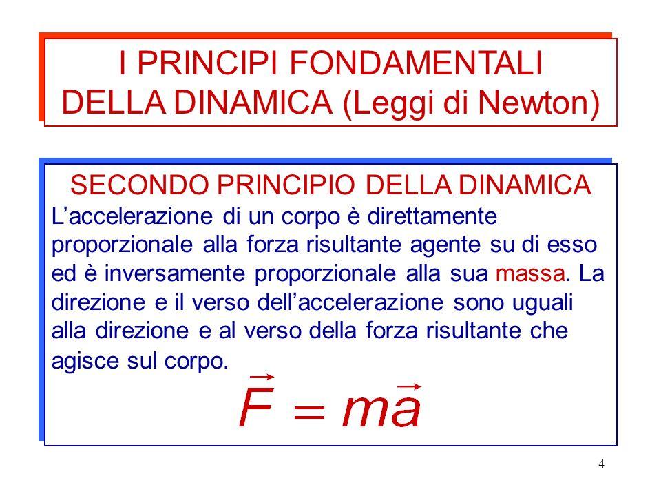 4 SECONDO PRINCIPIO DELLA DINAMICA Laccelerazione di un corpo è direttamente proporzionale alla forza risultante agente su di esso ed è inversamente p