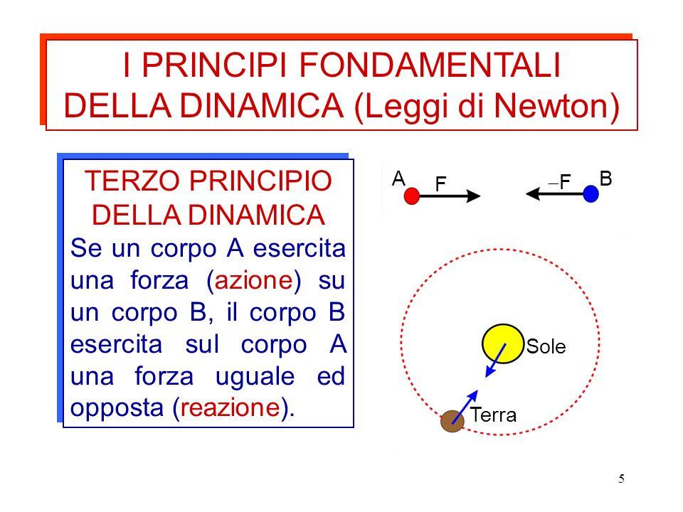 5 I PRINCIPI FONDAMENTALI DELLA DINAMICA (Leggi di Newton) I PRINCIPI FONDAMENTALI DELLA DINAMICA (Leggi di Newton) TERZO PRINCIPIO DELLA DINAMICA Se