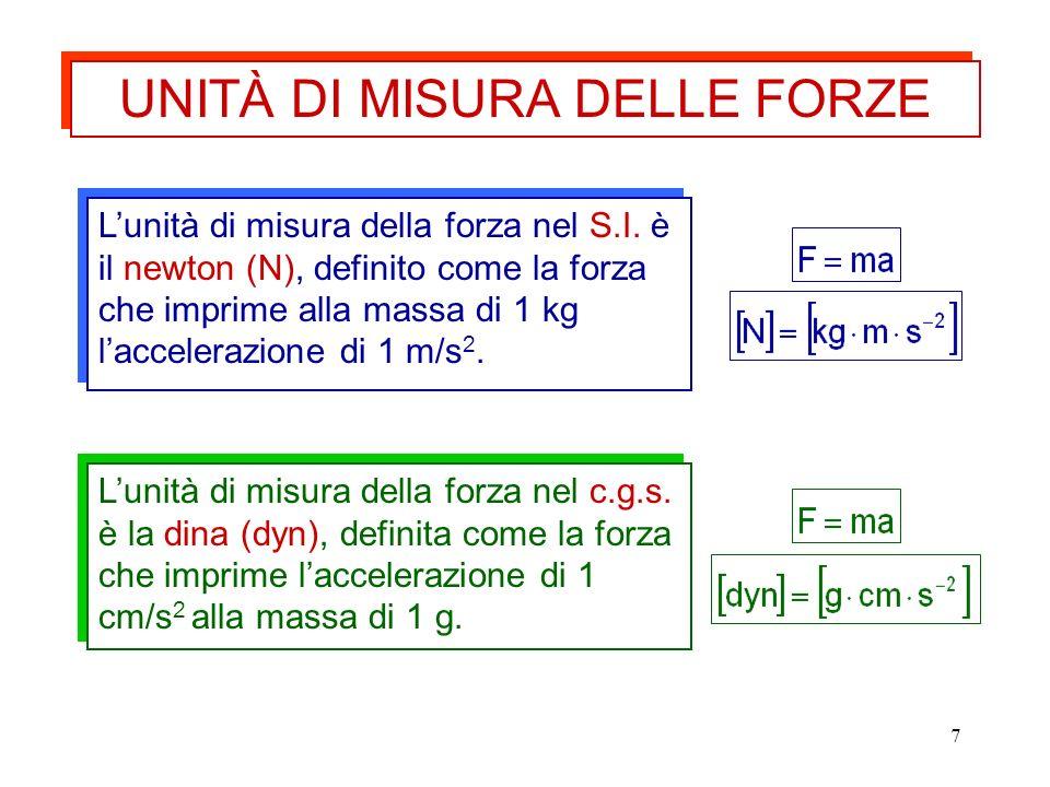 7 Lunità di misura della forza nel S.I. è il newton (N), definito come la forza che imprime alla massa di 1 kg laccelerazione di 1 m/s 2. Lunità di mi