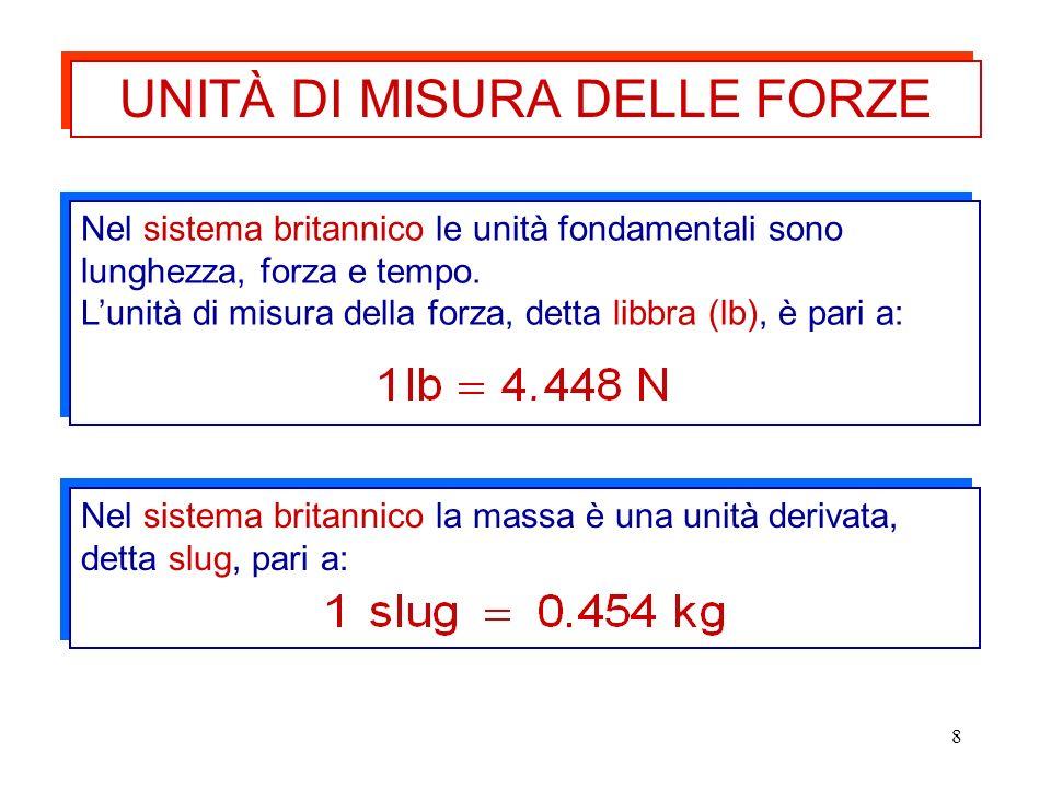 8 Nel sistema britannico le unità fondamentali sono lunghezza, forza e tempo. Lunità di misura della forza, detta libbra (lb), è pari a: Nel sistema b