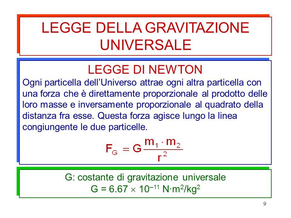 9 LEGGE DI NEWTON Ogni particella dellUniverso attrae ogni altra particella con una forza che è direttamente proporzionale al prodotto delle loro mass