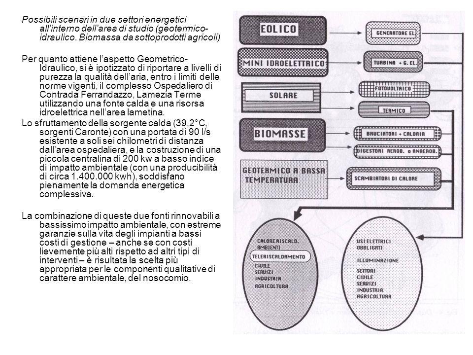 Possibili scenari in due settori energetici allinterno dellarea di studio (geotermico- idraulico.