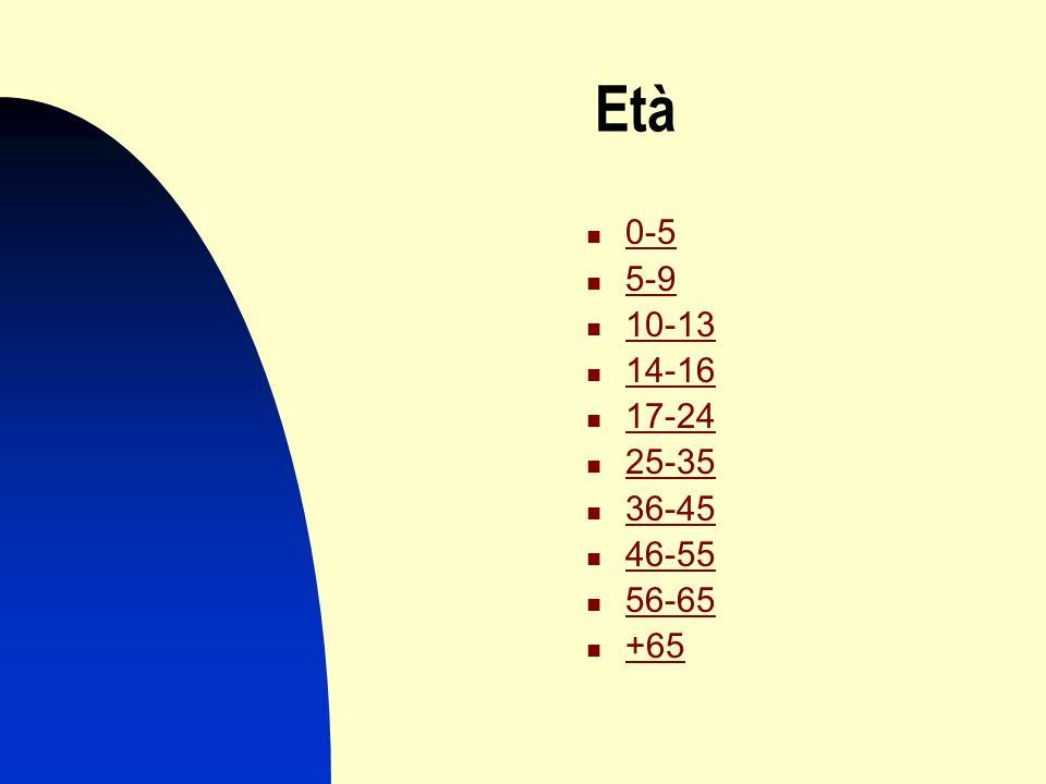 Età 0-5 5-9 10-13 14-16 17-24 25-35 36-45 46-55 56-65 +65