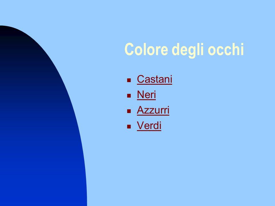 Colore degli occhi Castani Castani Neri Neri Azzurri Verdi