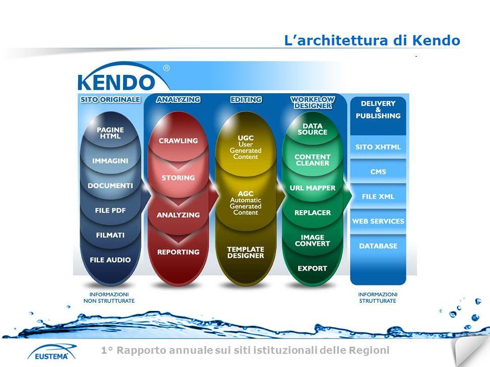 Larchitettura di Kendo 1° Rapporto annuale sui siti istituzionali delle Regioni