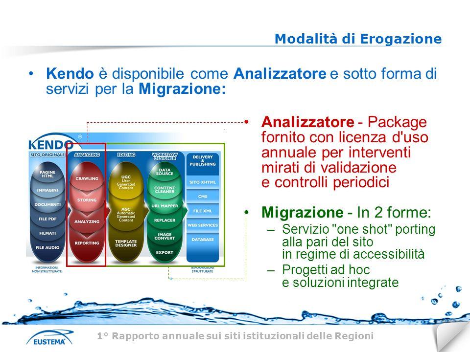Modalità di Erogazione Kendo è disponibile come Analizzatore e sotto forma di servizi per la Migrazione: Analizzatore - Package fornito con licenza d'
