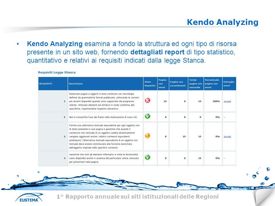 Kendo Analyzing Kendo Analyzing esamina a fondo la struttura ed ogni tipo di risorsa presente in un sito web, fornendo dettagliati report di tipo statistico, quantitativo e relativi ai requisiti indicati dalla legge Stanca.