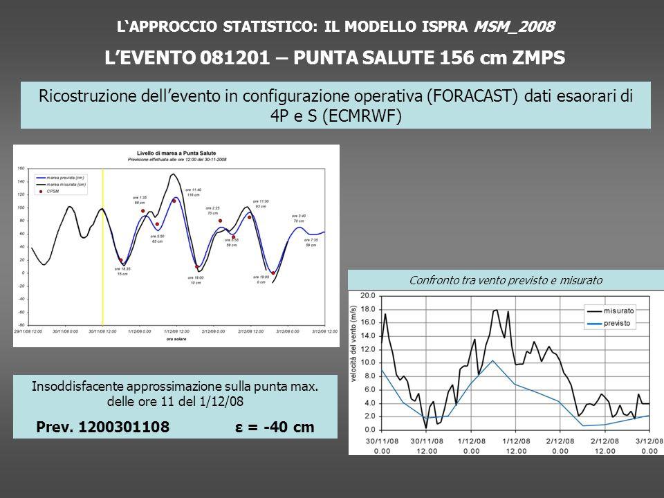 LAPPROCCIO STATISTICO: IL MODELLO ISPRA MSM_2008 LEVENTO 081201 – PUNTA SALUTE 156 cm ZMPS Ricostruzione dellevento in configurazione operativa (FORACAST) dati esaorari di 4P e S (ECMRWF) Insoddisfacente approssimazione sulla punta max.