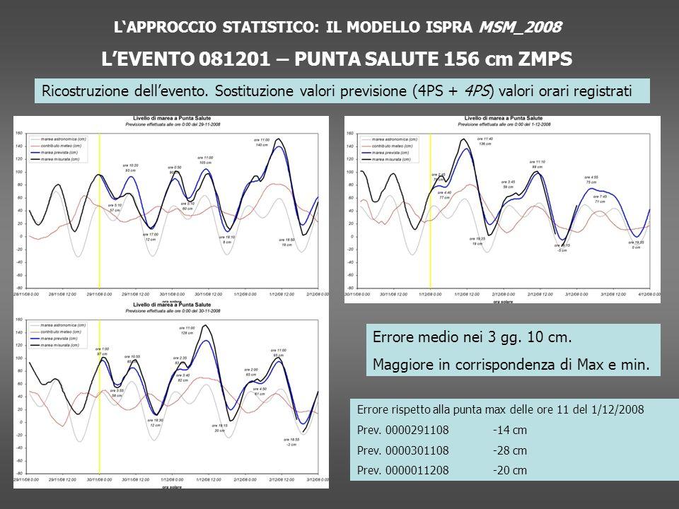 LAPPROCCIO STATISTICO: IL MODELLO ISPRA MSM_2008 LEVENTO 081201 – PUNTA SALUTE 156 cm ZMPS Ricostruzione dellevento.