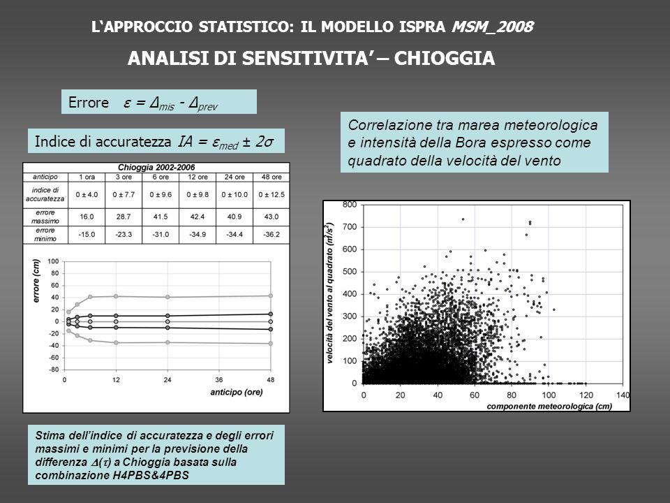 LAPPROCCIO STATISTICO: IL MODELLO ISPRA MSM_2008 ANALISI DI SENSITIVITA – CHIOGGIA Errore ε = Δ mis - Δ prev Indice di accuratezza IA = ε med ± 2σ Correlazione tra marea meteorologica e intensità della Bora espresso come quadrato della velocità del vento Stima dellindice di accuratezza e degli errori massimi e minimi per la previsione della differenza ( ) a Chioggia basata sulla combinazione H4PBS&4PBS