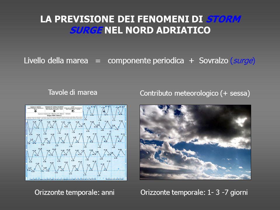 LA PREVISIONE DEI FENOMENI DI STORM SURGE NEL NORD ADRIATICO Livello della marea = componente periodica + Sovralzo (surge) Tavole di marea Contributo meteorologico (+ sessa) Orizzonte temporale: anniOrizzonte temporale: 1- 3 -7 giorni