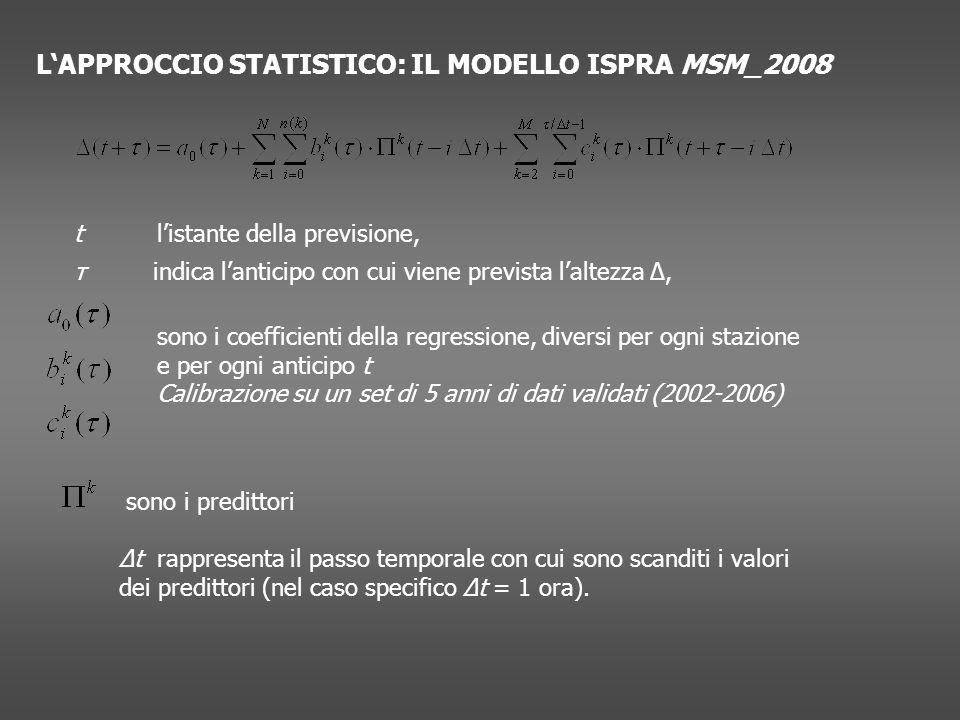 LAPPROCCIO STATISTICO: IL MODELLO ISPRA MSM_2008 t listante della previsione, τ indica lanticipo con cui viene prevista laltezza Δ, sono i coefficienti della regressione, diversi per ogni stazione e per ogni anticipo t Calibrazione su un set di 5 anni di dati validati (2002-2006) sono i predittori Δt rappresenta il passo temporale con cui sono scanditi i valori dei predittori (nel caso specifico Δt = 1 ora).