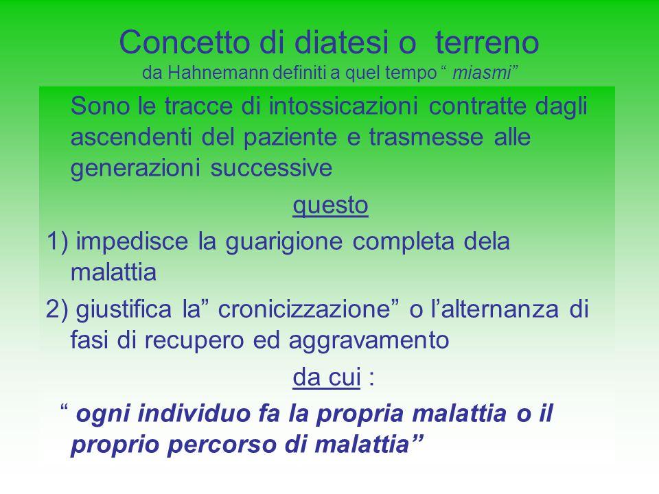 Concetto di diatesi o terreno da Hahnemann definiti a quel tempo miasmi Sono le tracce di intossicazioni contratte dagli ascendenti del paziente e tra