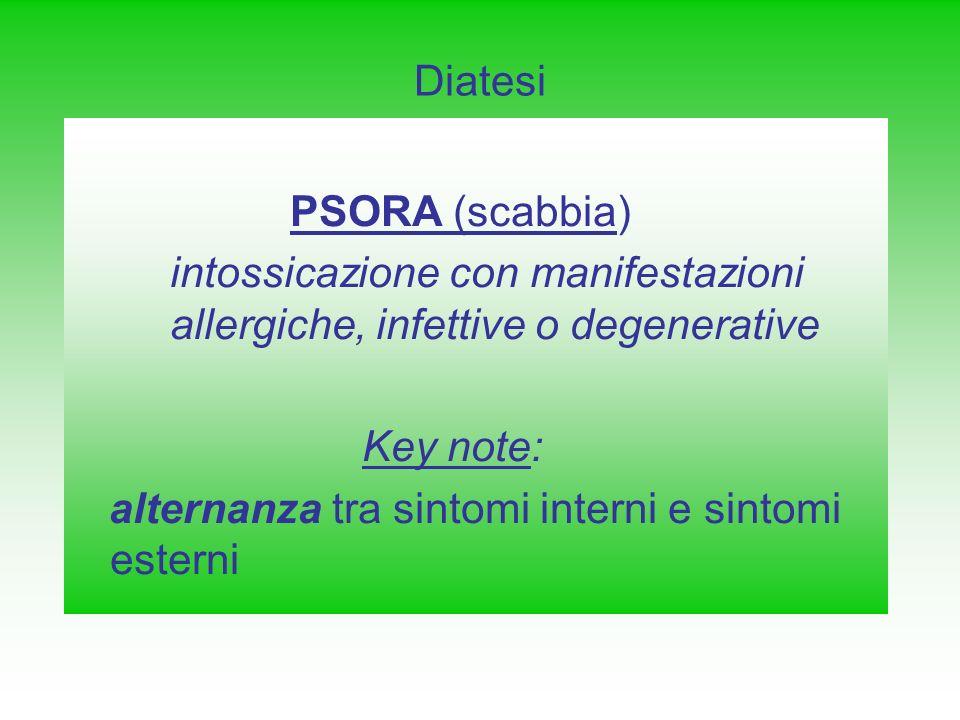 Diatesi PSORA (scabbia) intossicazione con manifestazioni allergiche, infettive o degenerative Key note: alternanza tra sintomi interni e sintomi este
