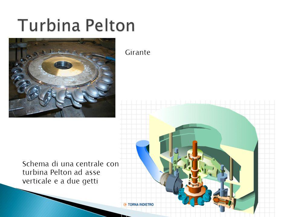 Girante Schema di una centrale con turbina Pelton ad asse verticale e a due getti