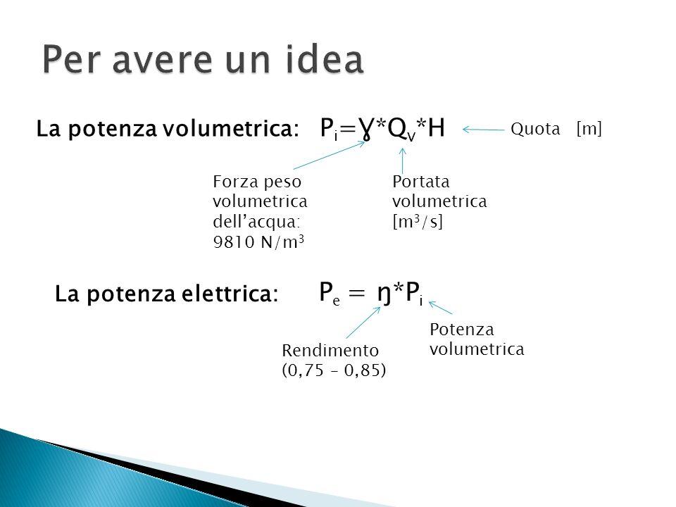 La potenza volumetrica: P i =Ɣ*Q v *H Forza peso volumetrica dellacqua: 9810 N/m 3 Portata volumetrica [m 3 /s] Quota [m] La potenza elettrica: P e =