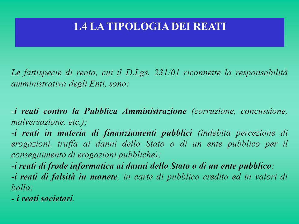 1.4 LA TIPOLOGIA DEI REATI Le fattispecie di reato, cui il D.Lgs. 231/01 riconnette la responsabilità amministrativa degli Enti, sono: -i reati contro