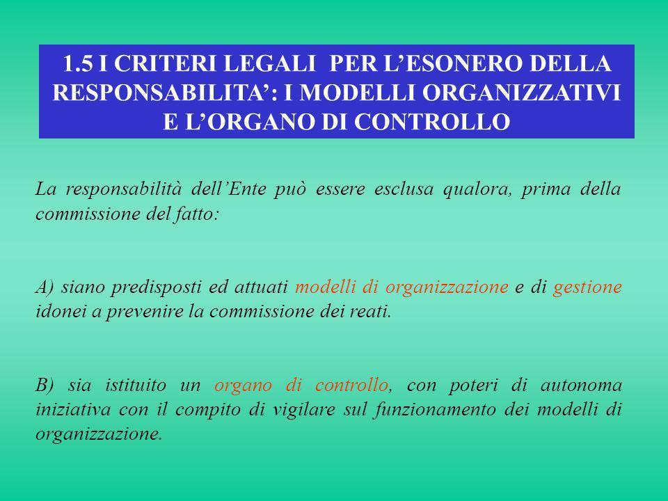 1.5 I CRITERI LEGALI PER LESONERO DELLA RESPONSABILITA: I MODELLI ORGANIZZATIVI E LORGANO DI CONTROLLO La responsabilità dellEnte può essere esclusa q