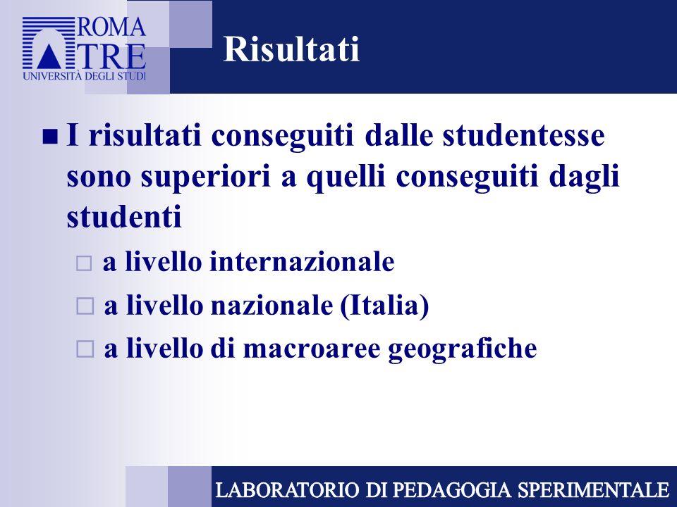 Risultati I risultati conseguiti dalle studentesse sono superiori a quelli conseguiti dagli studenti a livello internazionale a livello nazionale (Italia) a livello di macroaree geografiche