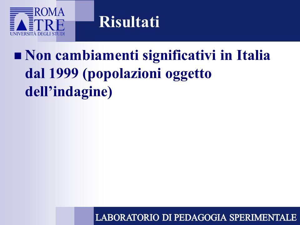 Risultati Non cambiamenti significativi in Italia dal 1999 (popolazioni oggetto dellindagine)