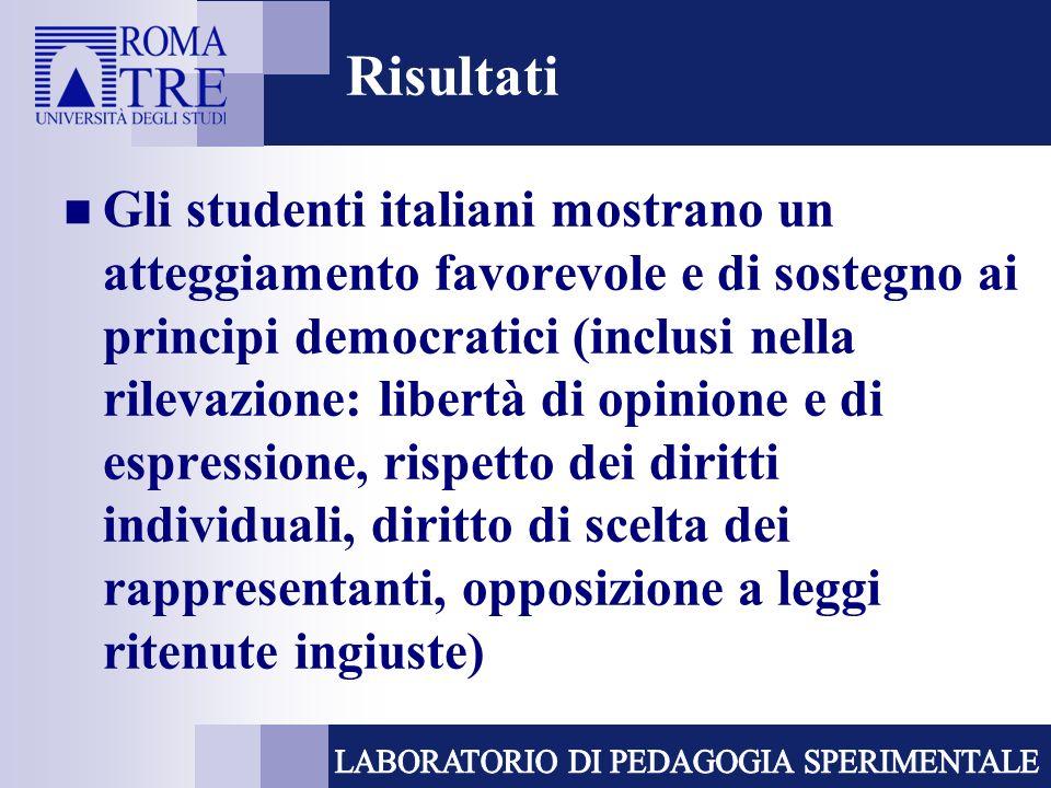Risultati Gli studenti italiani mostrano un atteggiamento favorevole e di sostegno ai principi democratici (inclusi nella rilevazione: libertà di opinione e di espressione, rispetto dei diritti individuali, diritto di scelta dei rappresentanti, opposizione a leggi ritenute ingiuste)