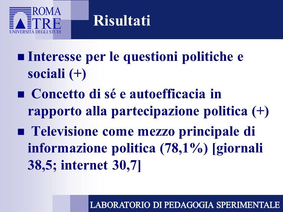 Risultati Interesse per le questioni politiche e sociali (+) Concetto di sé e autoefficacia in rapporto alla partecipazione politica (+) Televisione come mezzo principale di informazione politica (78,1%) [giornali 38,5; internet 30,7]