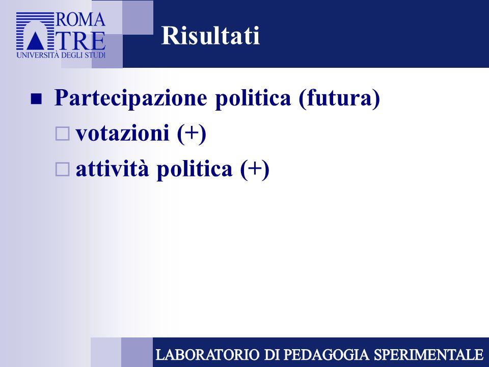 Risultati Partecipazione politica (futura) votazioni (+) attività politica (+)
