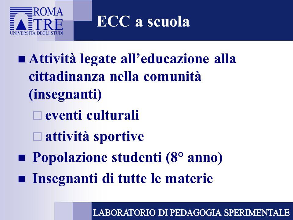 ECC a scuola Attività legate alleducazione alla cittadinanza nella comunità (insegnanti) eventi culturali attività sportive Popolazione studenti (8° anno) Insegnanti di tutte le materie