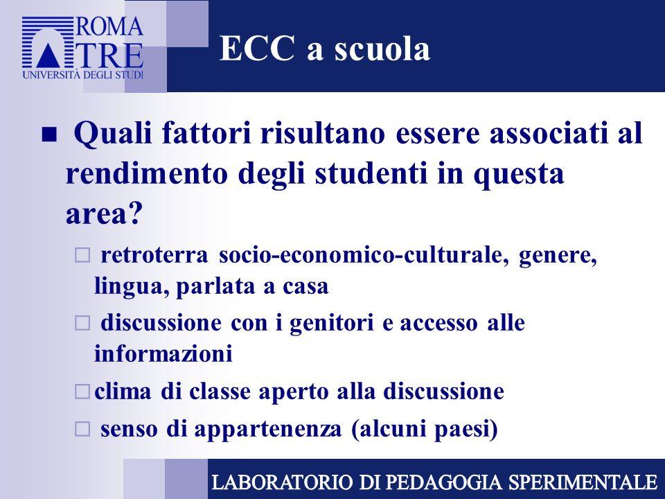 ECC a scuola Quali fattori risultano essere associati al rendimento degli studenti in questa area.