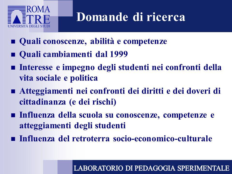 Problemi sociali Anche in questo caso: terzili e confronto con punteggi medi degli studenti ItaliaICCS 544 (5.2)513 (1.2) 530 (5.4)503 (1.1) 518 (5.6)486 (1.2) Italia: differenza tra 1° e 3° terzile è statisticamente significativa.